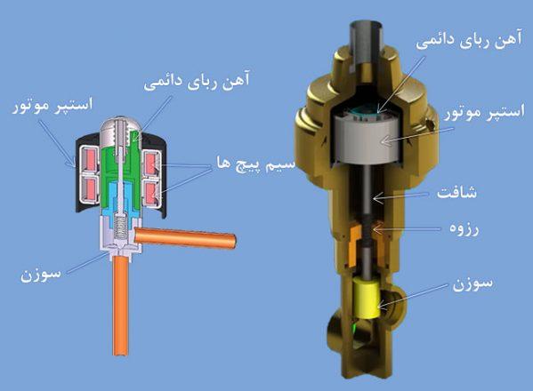 تلقیق کنترلرهای قابل برنامه ریزی MCX15B2 و MCX20B2 با ترموستات WT-DM از طریق اتصال RS485