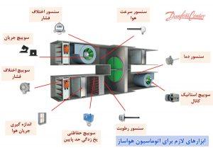 اجزای هواساز و اتوماسیون و هوشمندسازی